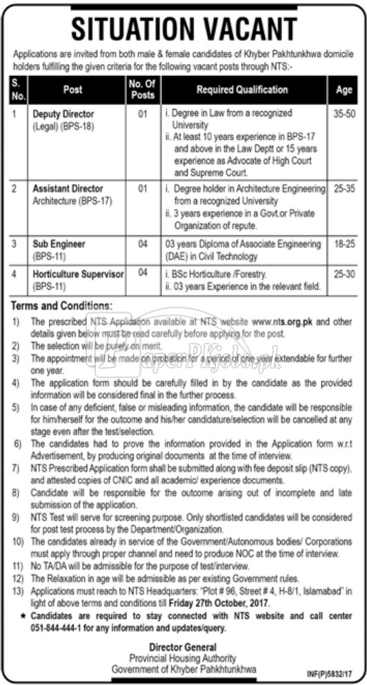 Provincial Housing Authority Khyber Pakhtunkhwa NTS Jobs 2017