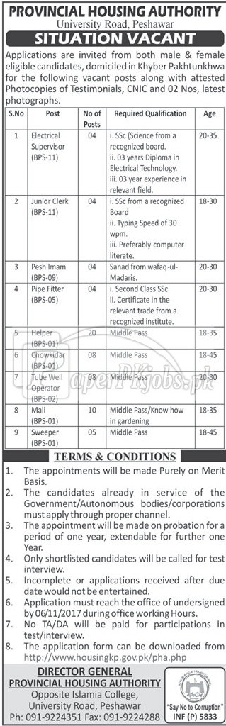 Provincial Housing Authority Peshawar KPK Jobs 2017