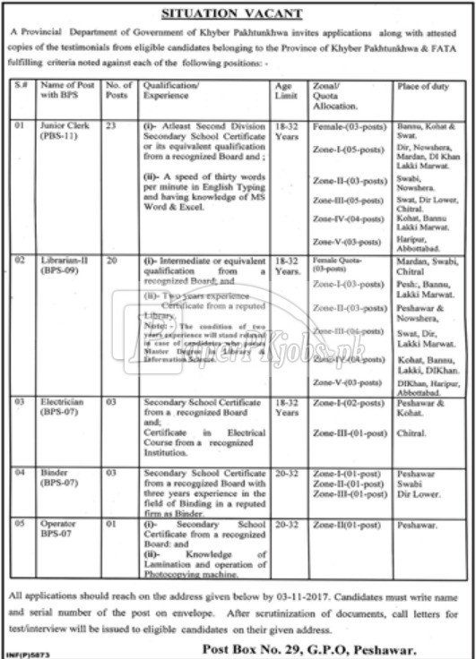 Public Sector Organization P.O. Box 29 Peshawar Jobs 2017