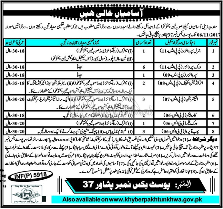 Public Sector Organization P.O.Box 37 Peshawar Jobs 2017
