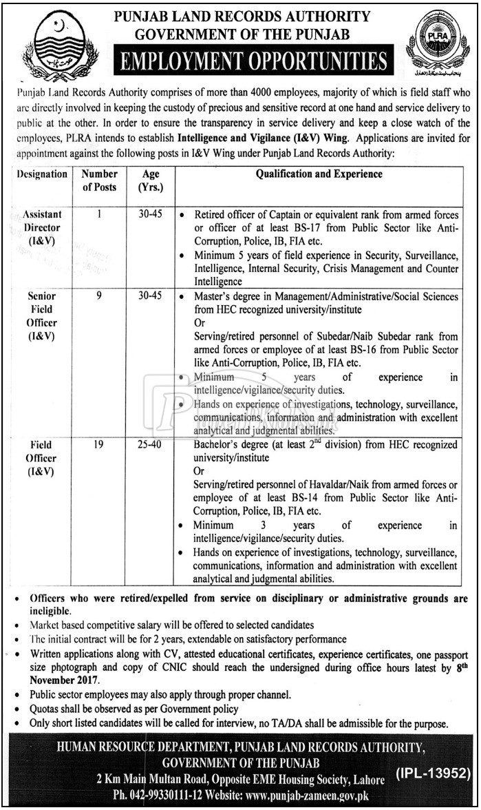 Punjab Land Records Authority PLRA Government of Punjab Jobs 2017