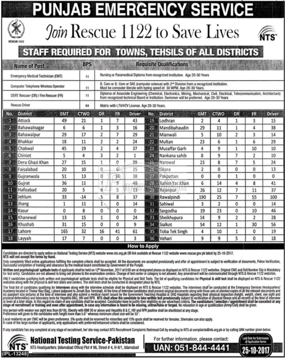 Rescue 1122 Punjab Emergency Service NTS Jobs 2017