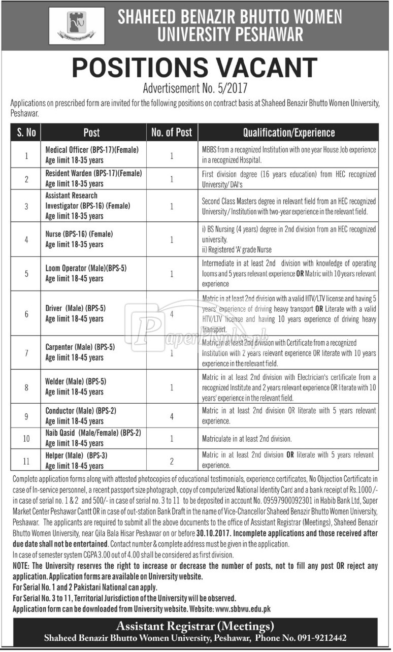 Shaheed Benazir Bhutto Women University SBBWU Peshawar Jobs 2017