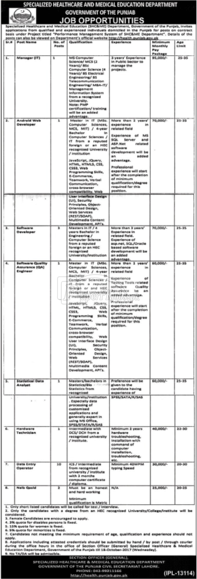 Specialized Healthcare & Medical Education Department Punjab Jobs 2017