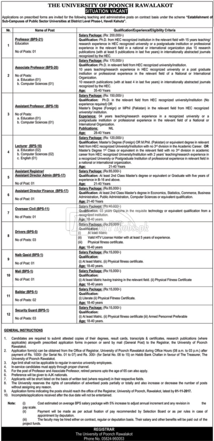 The University of Poonch Rawalakot Jobs 2017