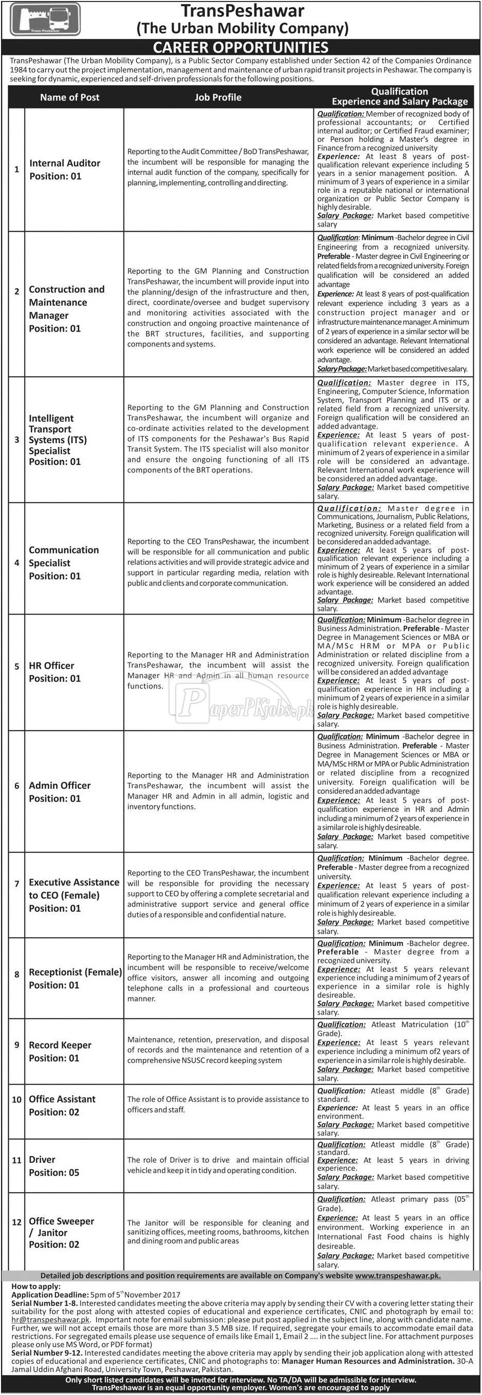 TransPeshawar The Urban Mobility Company Jobs 2017