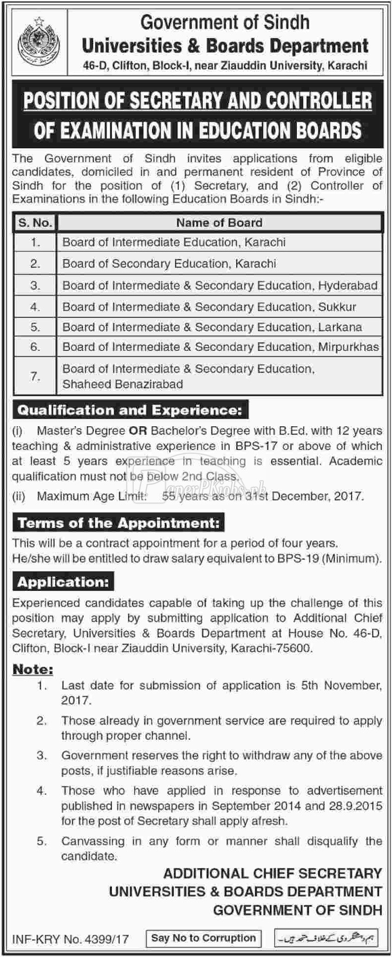 Universities & Boards Department Government of Sindh Jobs 2017