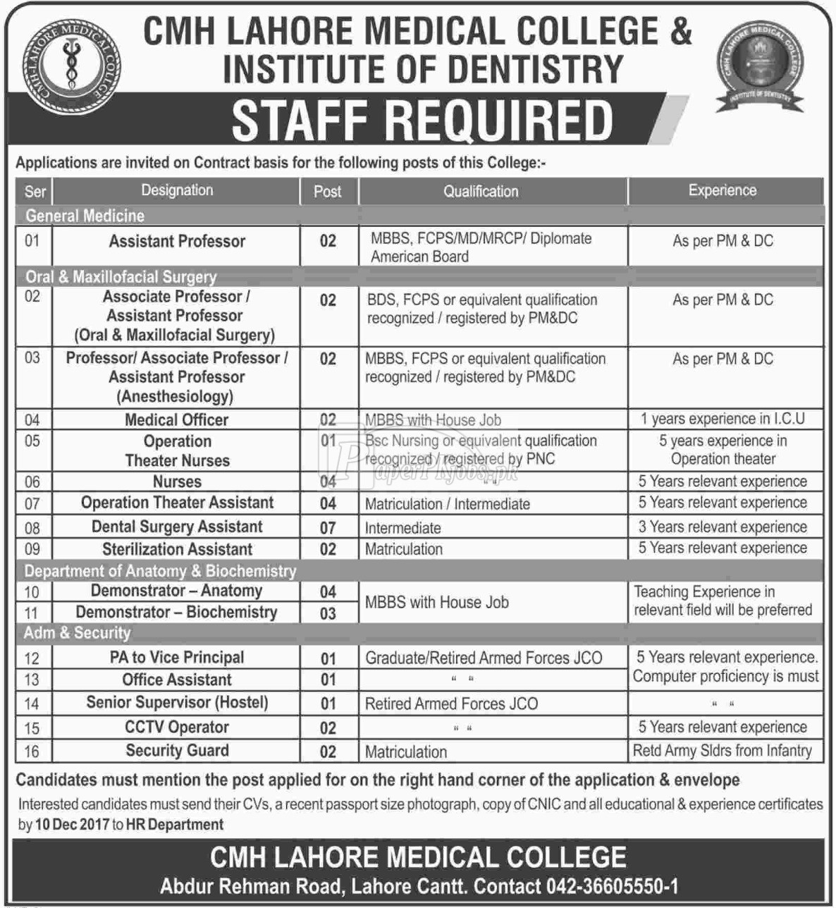CMH Lahore Medical College & Institute of Dentistry Jobs 2017