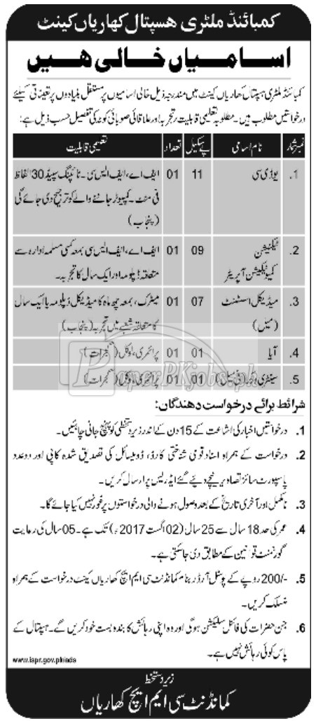 Combined Military Hospital CMH Kharian Cantt Jobs 2017