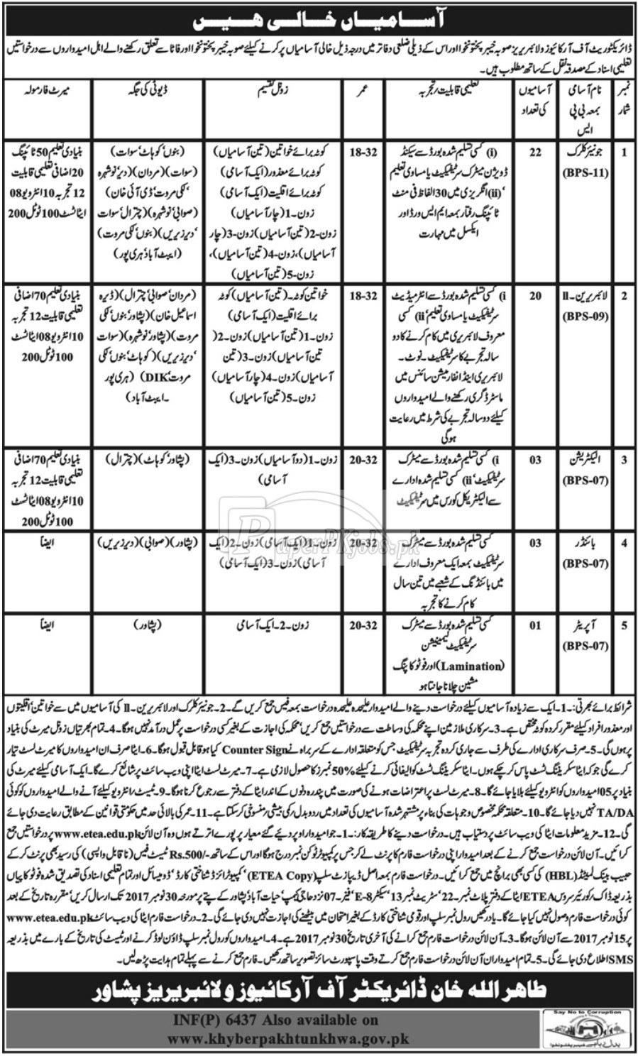 Directorate of Archives & Libraries Peshawar KPK Jobs 2017