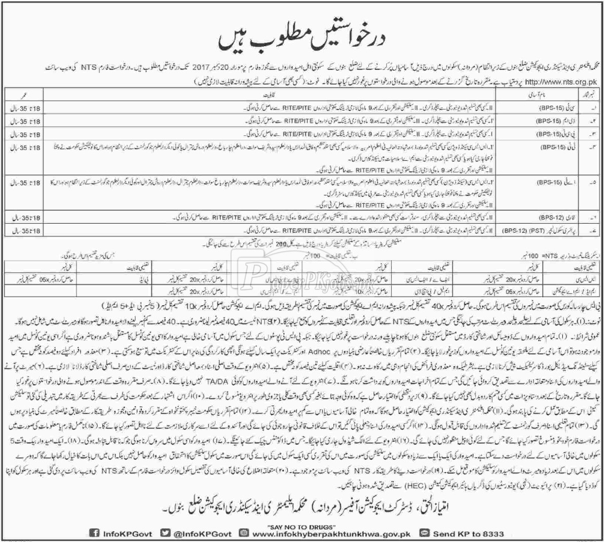 Elementary & Secondary Education Department ESED Bannu NTS Jobs 2017