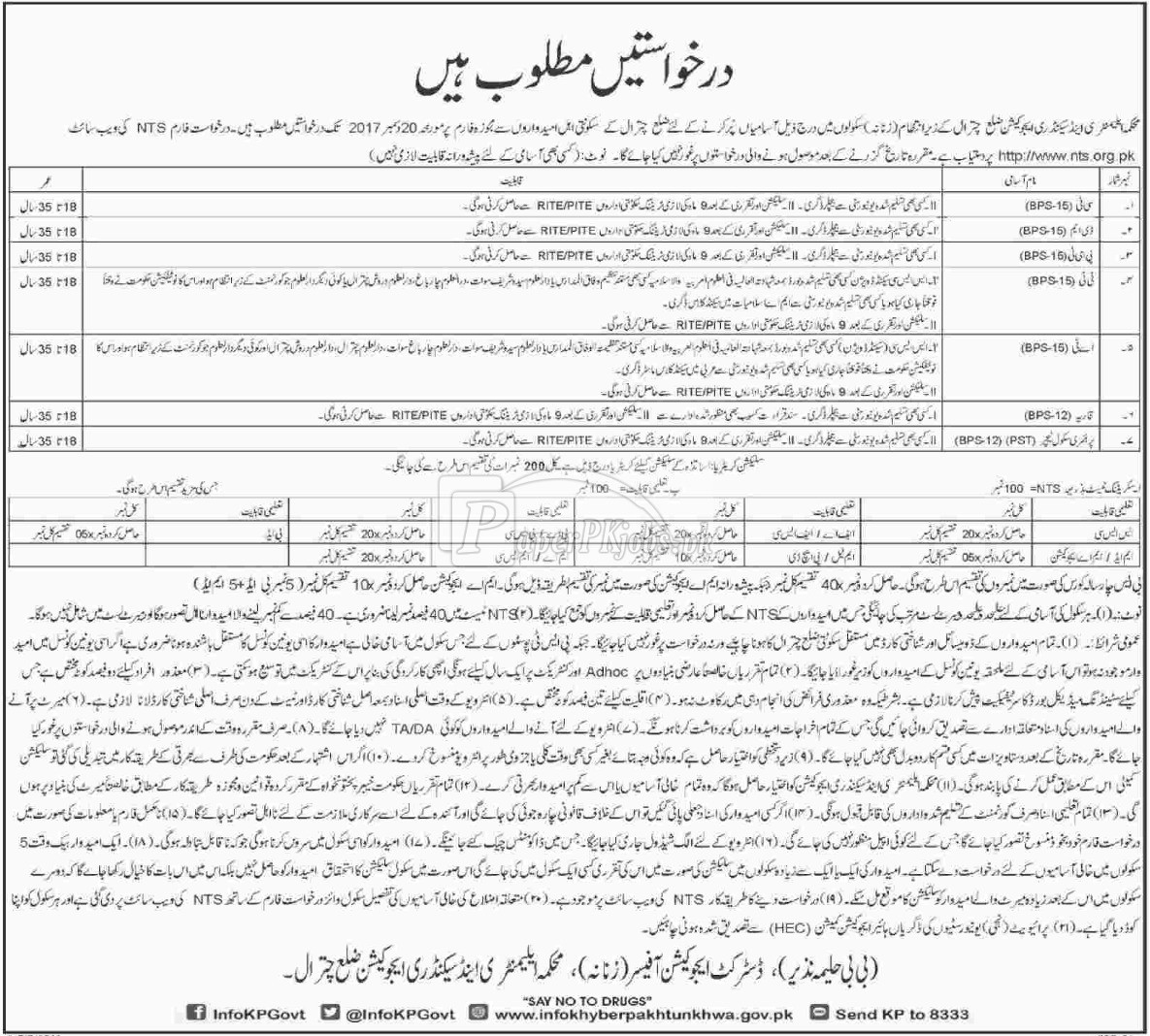 Elementary & Secondary Education Department ESED Chitral NTS Jobs 2017