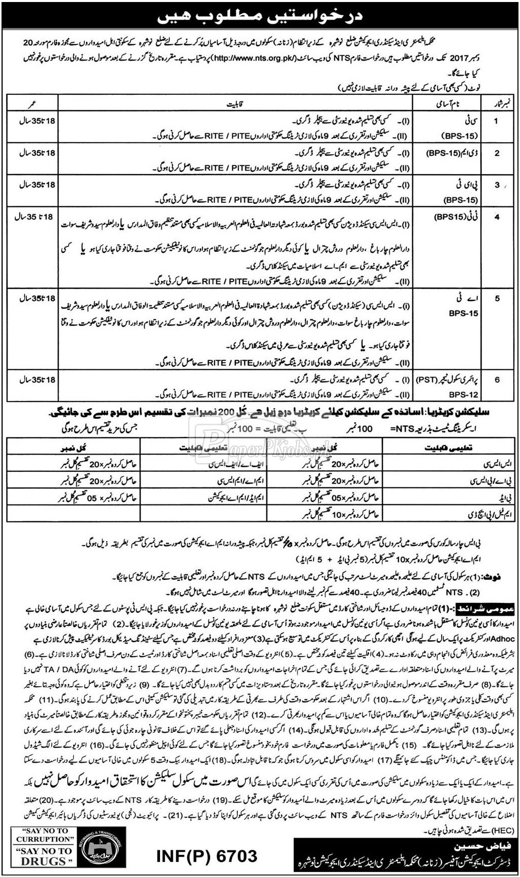 Elementary & Secondary Education Department ESED Nowshera NTS Jobs 2017