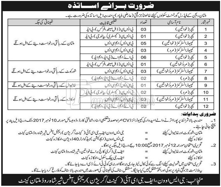 Federal Government Educational Institutions FGEI Multan Cantt Jobs 2017