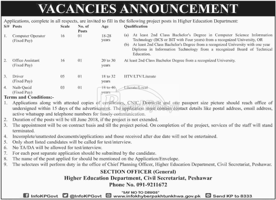 Higher Education Department Peshawar Jobs 2017