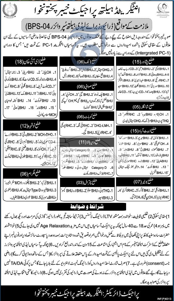Integrated Health Project Khyber Pakhtunkhwa KPK Jobs 2017