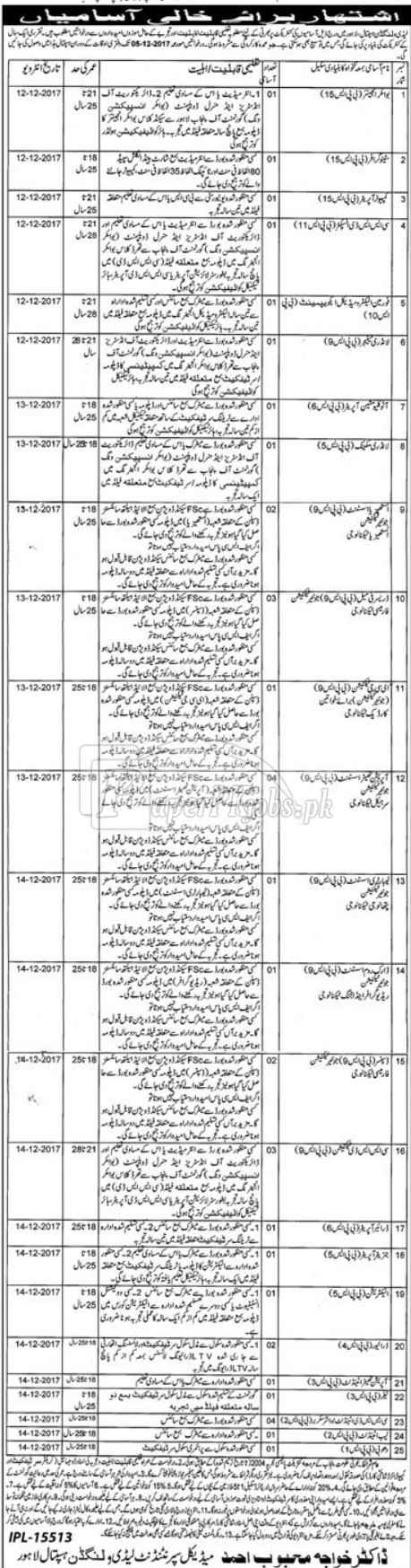 Lady Willingdon Hospital Lahore Jobs 2017