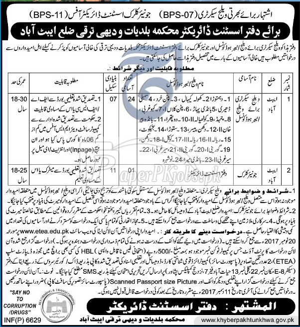 Local Government & Rural Development Department Abbottabad ETEA Jobs 2017