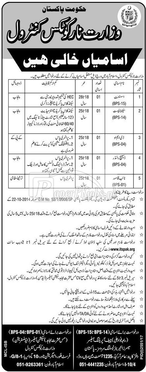Ministry of Narcotics Control Government of Pakistan Jobs 2017