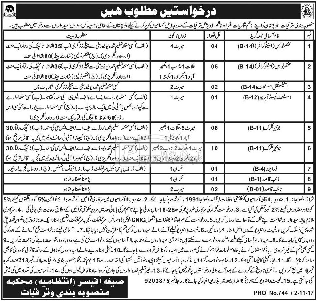Planning & Development Department Balochistan Jobs 2017