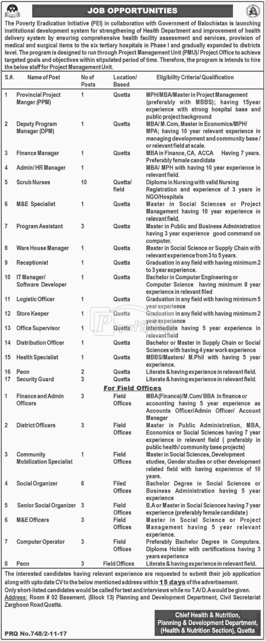 Planning & Development Department Quetta Balochistan Jobs 2017
