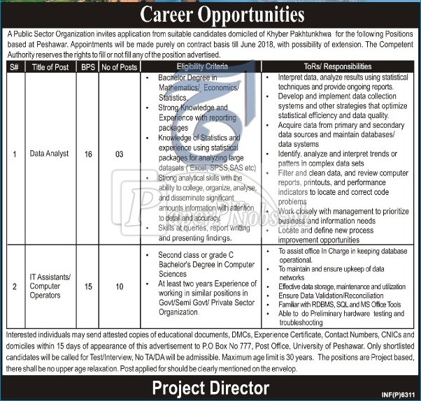 Public Sector Organization P.O.Box 777 Peshawar Jobs 2017