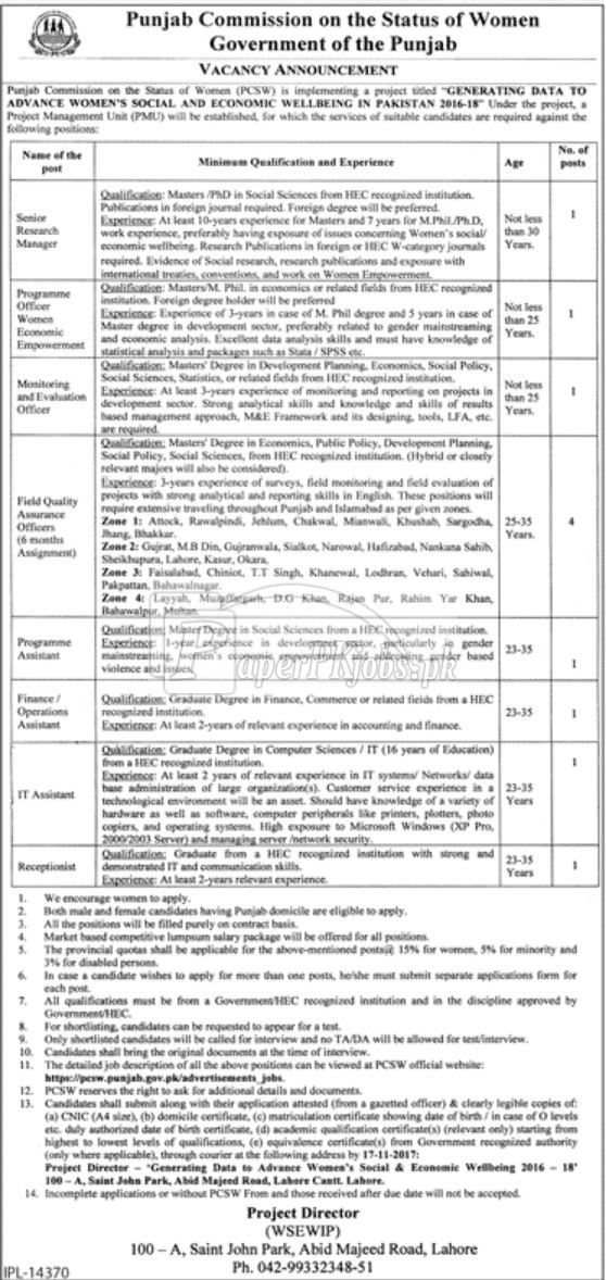 Punjab Commission on the Status of Women Lahore Jobs 2017