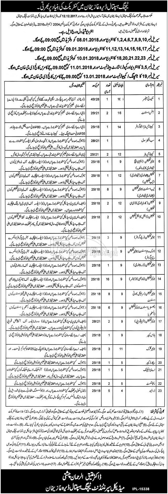 Teaching Hospital D.G.Khan Jobs 2017