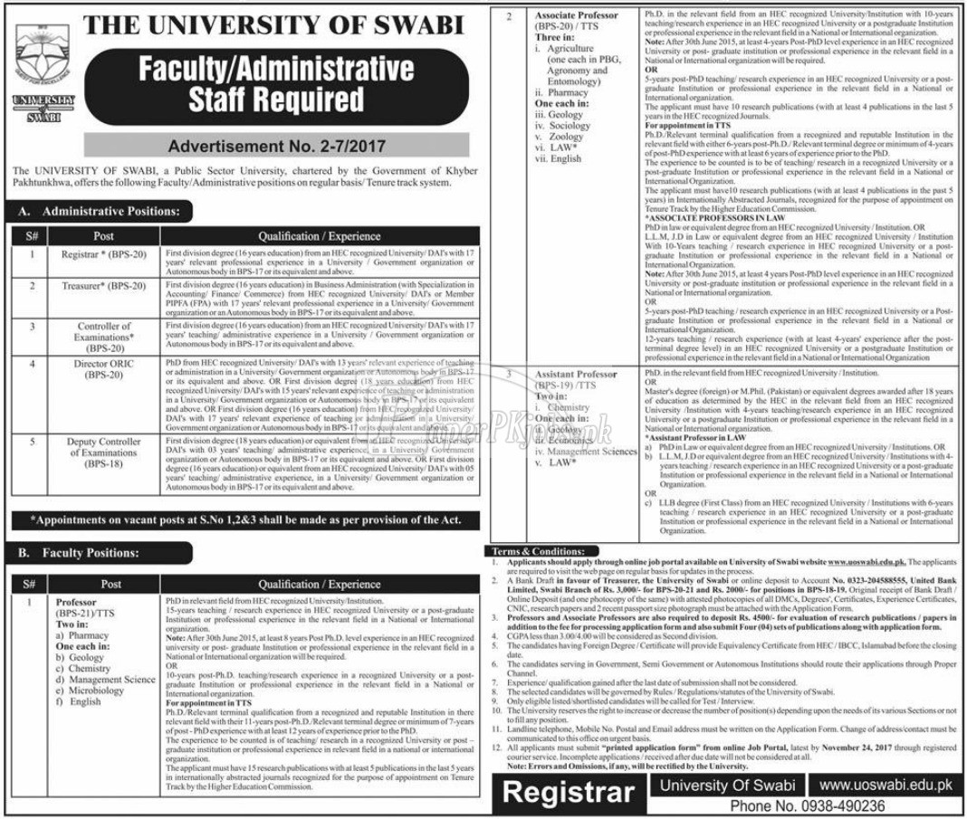 University of Swabi Jobs 2017