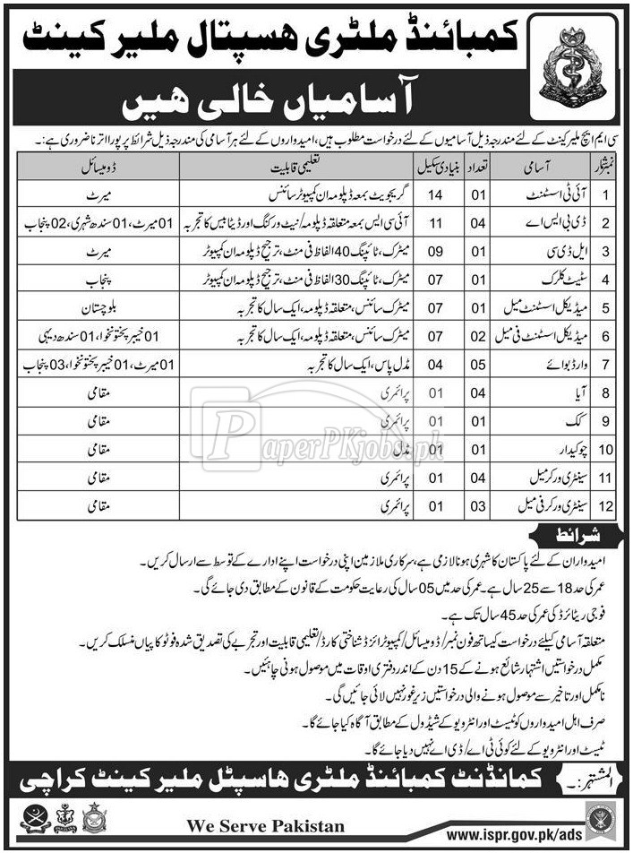 Combined Military Hospital Malir Cantt Jobs 2017