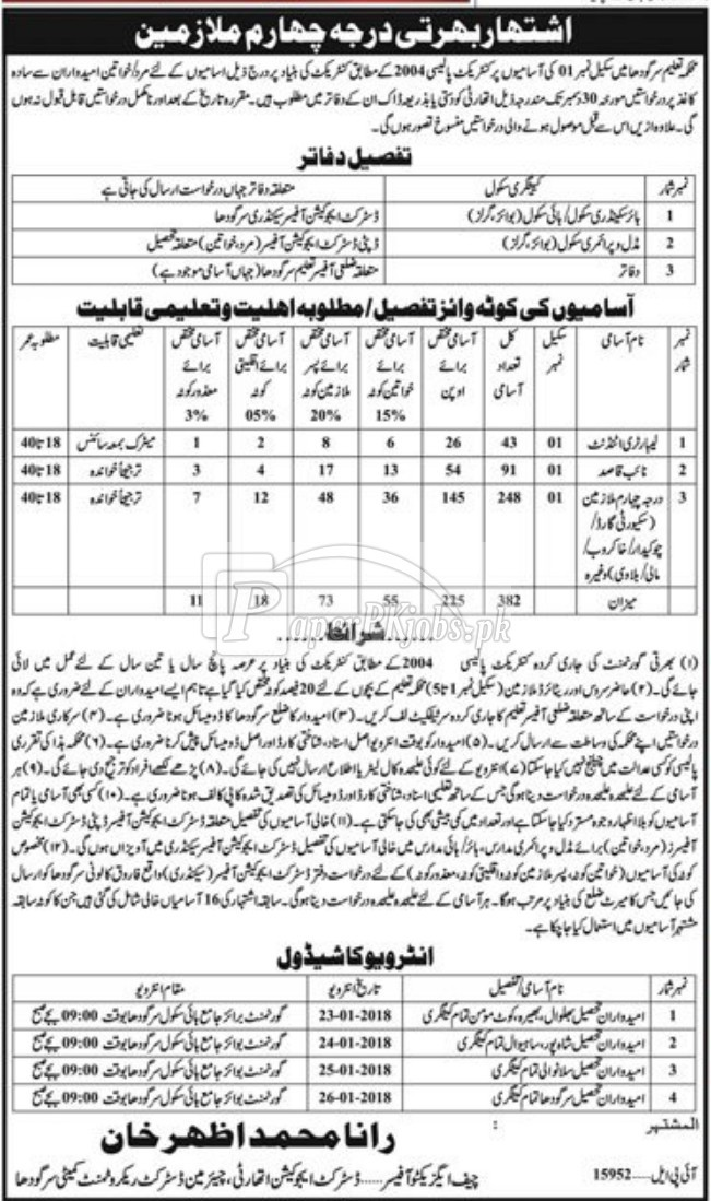 Education Department Sargodha Jobs 2017