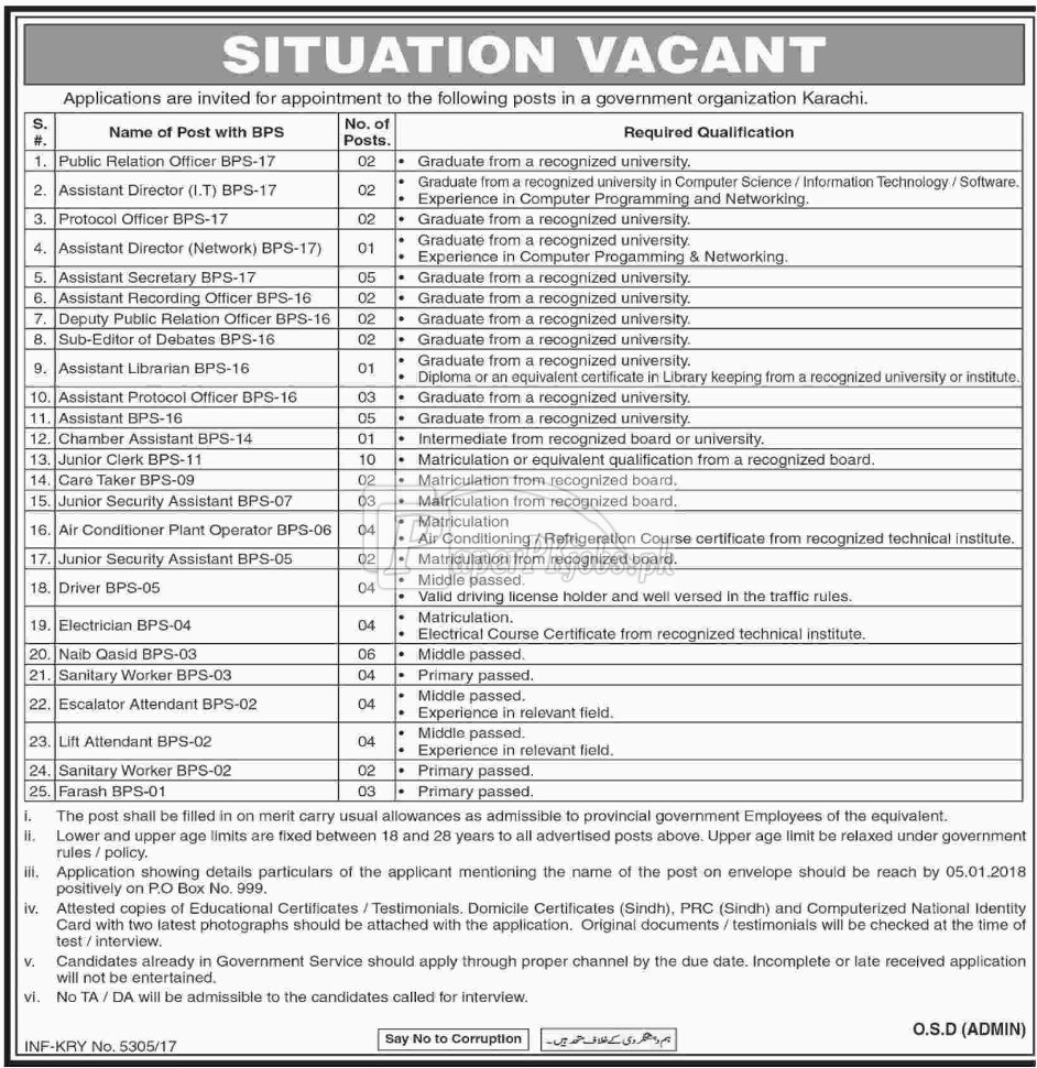 Government Organization P.O.Box 999 Karachi Jobs 2017