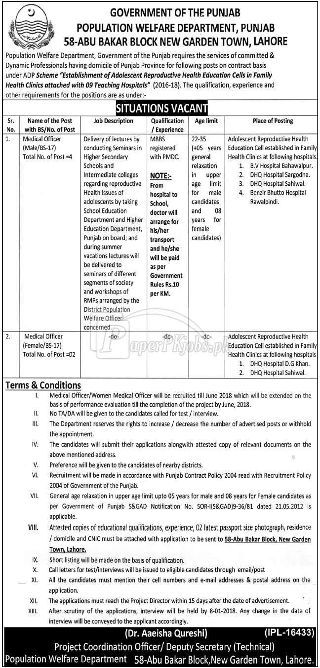 Population Welfare Department Punjab Jobs 2017