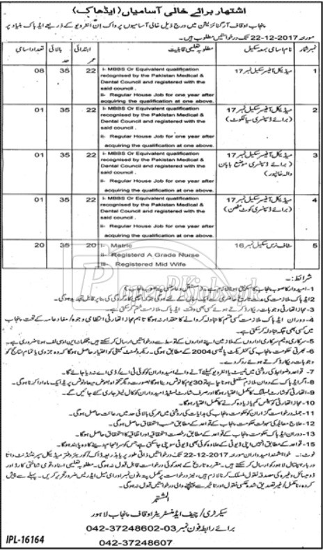 Punjab Auqaf Organization Jobs 2017