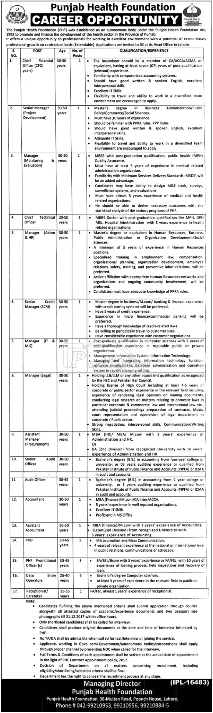 Punjab Health Foundation Jobs 2017
