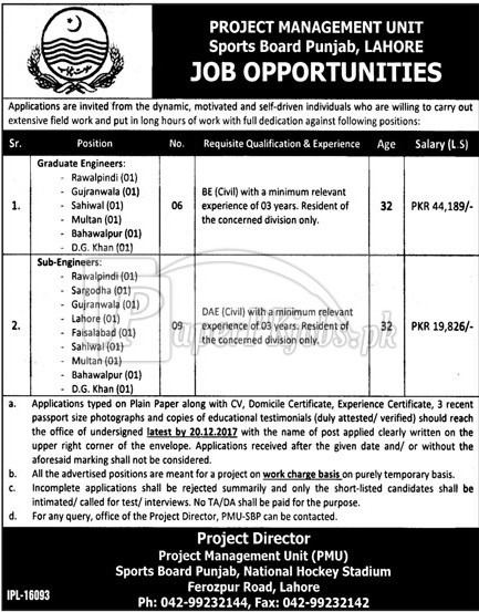 Sports Board Punjab Lahore Jobs 2017Sports Board Punjab Lahore Jobs 2017