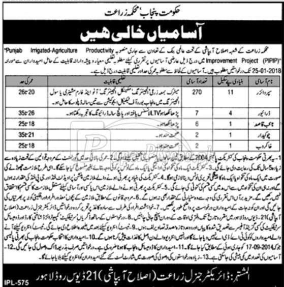 Agriculture Department Government of Punjab Jobs 2018