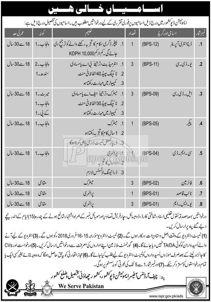 Ammunition Depot Kashmore Jobs 2018