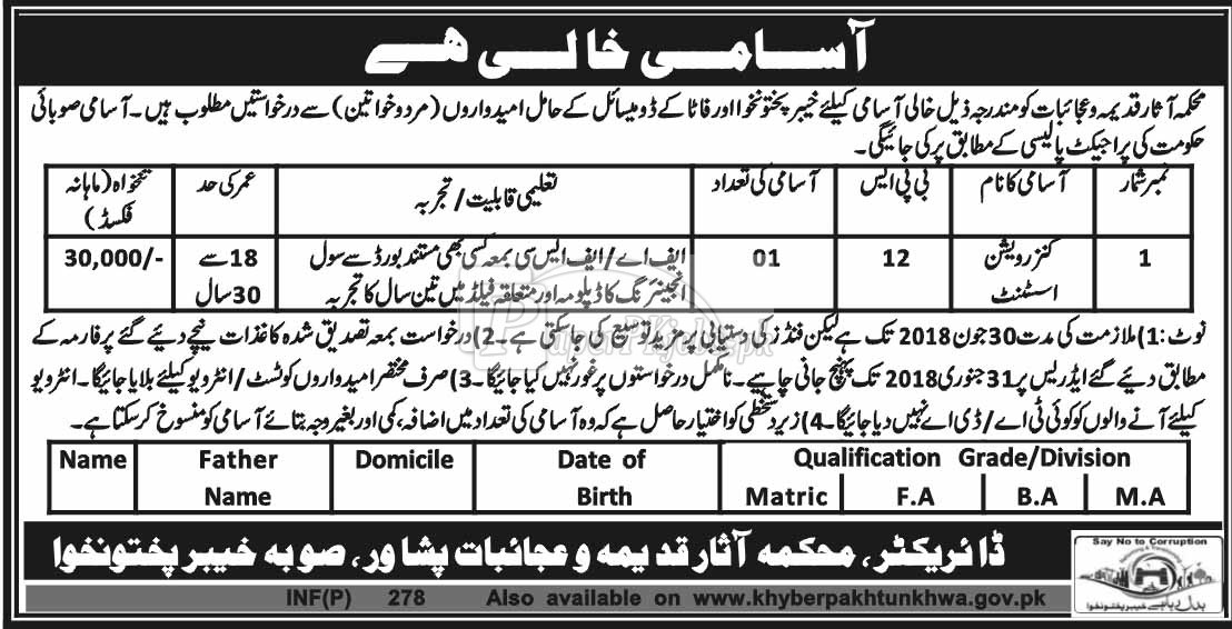 Archaeology & Museum Department Peshawar KPK Jobs 2018