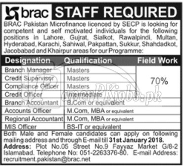 BRAC Pakistan Jobs 2018