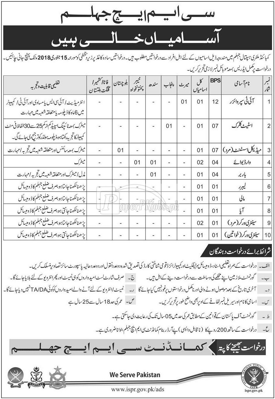Combined Military Hospital CMH Jhelum Jobs 2018 - PaperPk Jobs