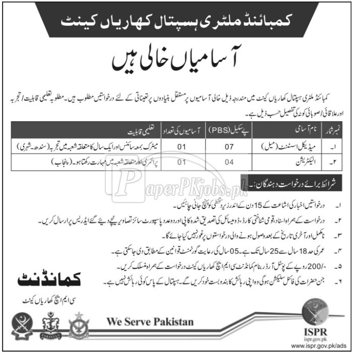 Combined Military Hospital CMH Kharian Cantt Jobs 2018