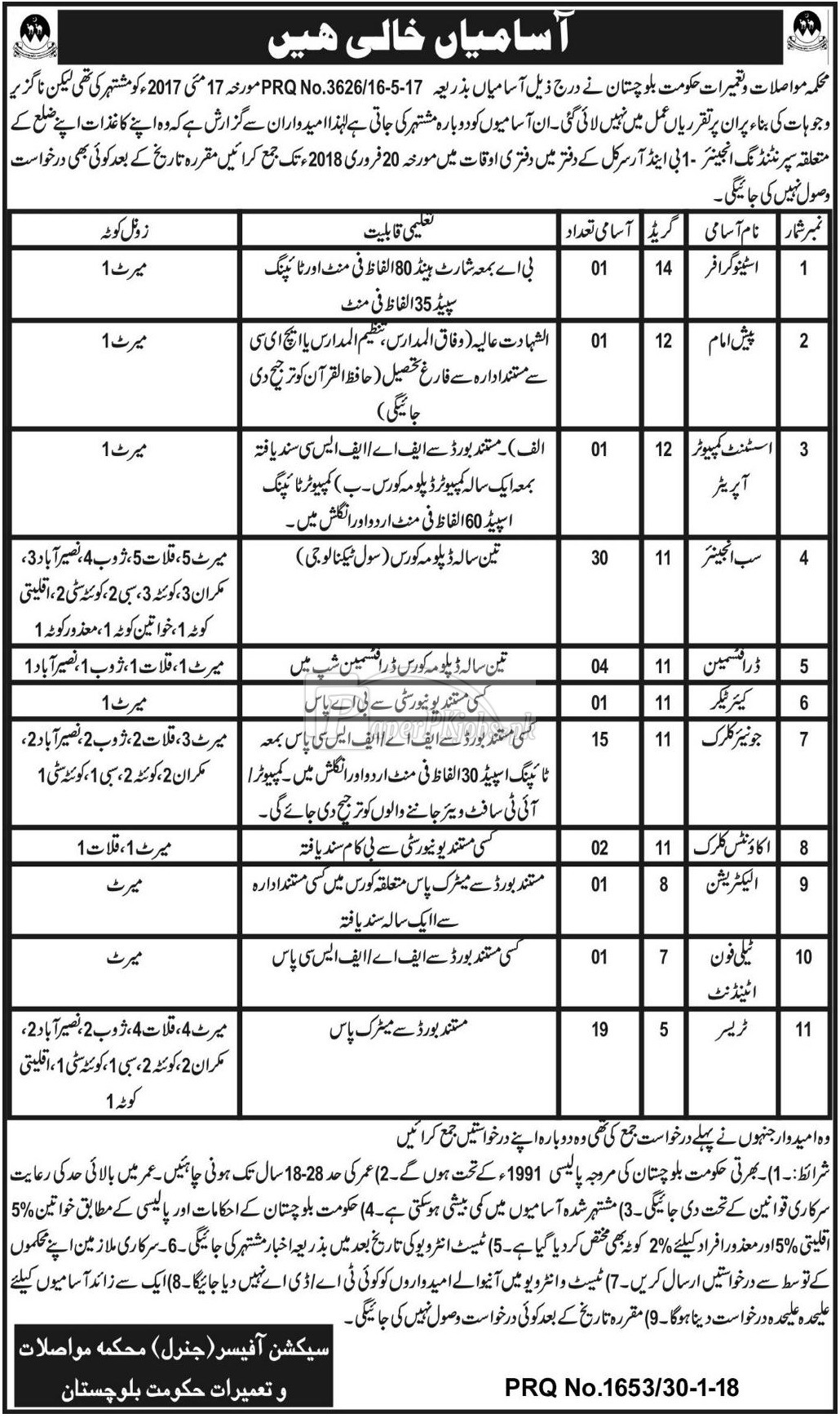 Communication & Works Department Balochistan Jobs 2018