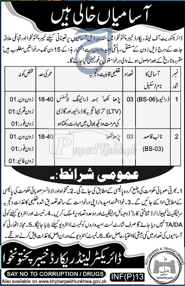 Directorate of Land Record KPK Jobs 2018
