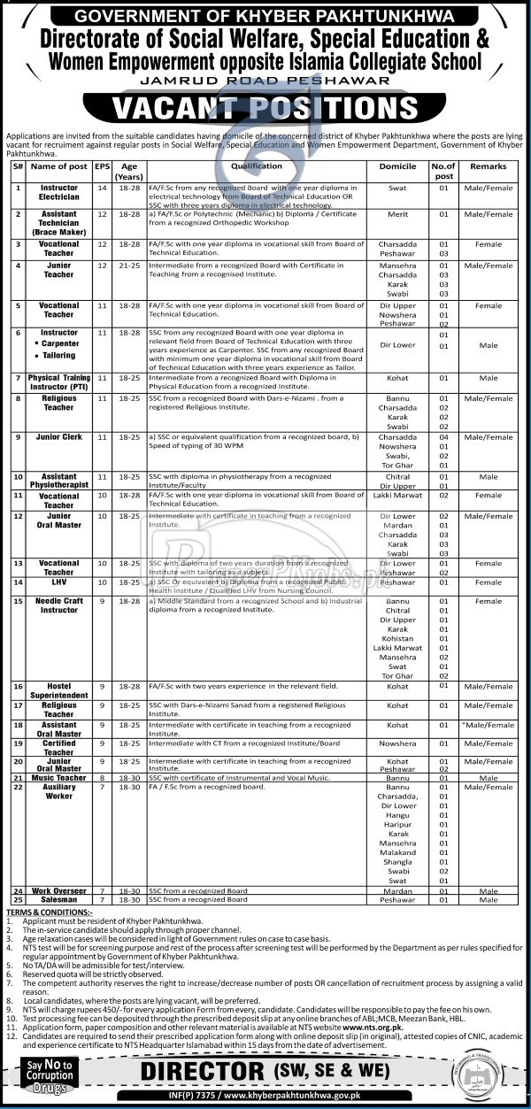 Directorate of Social Welfare Special Education & Women Empowerment Peshawar NTS Jobs 2018