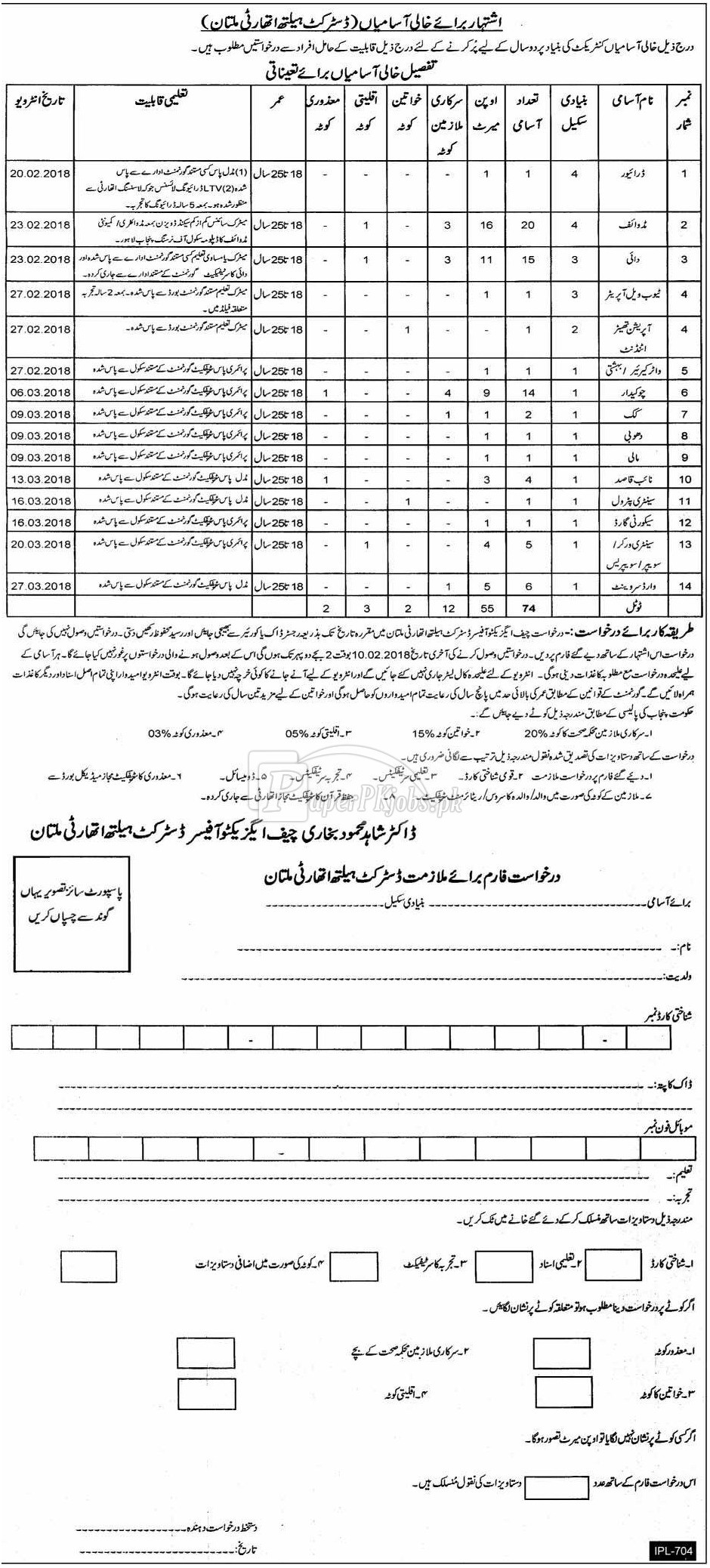 District Health Authority Multan Jobs 2018