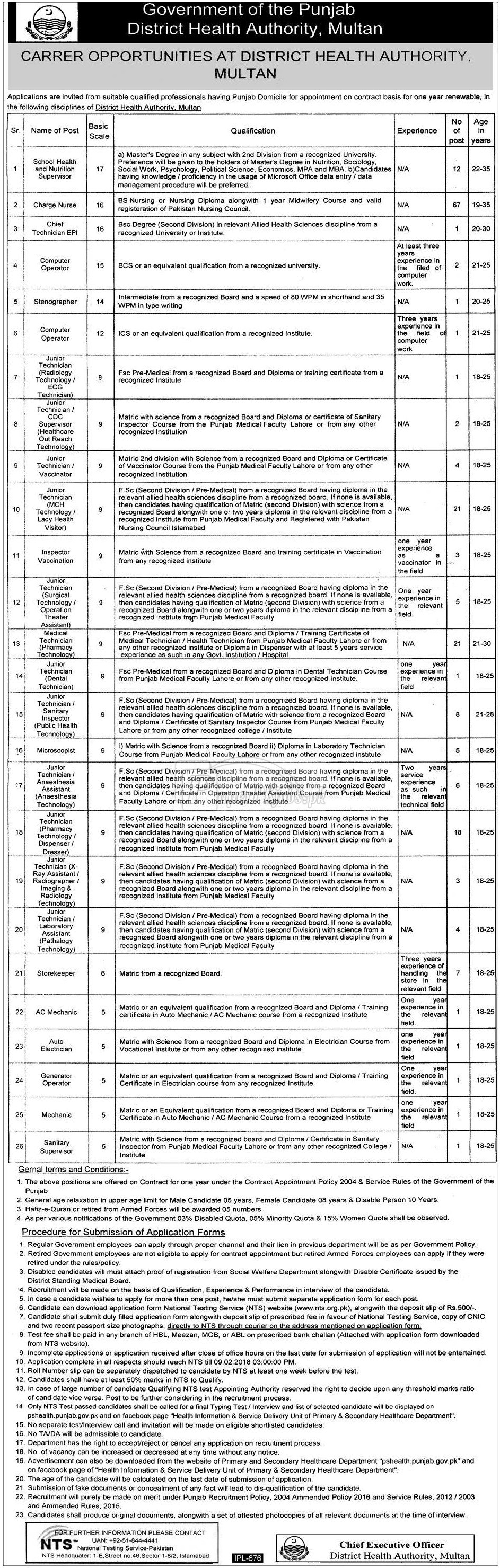 District Health Authority Multan NTS Jobs 2018