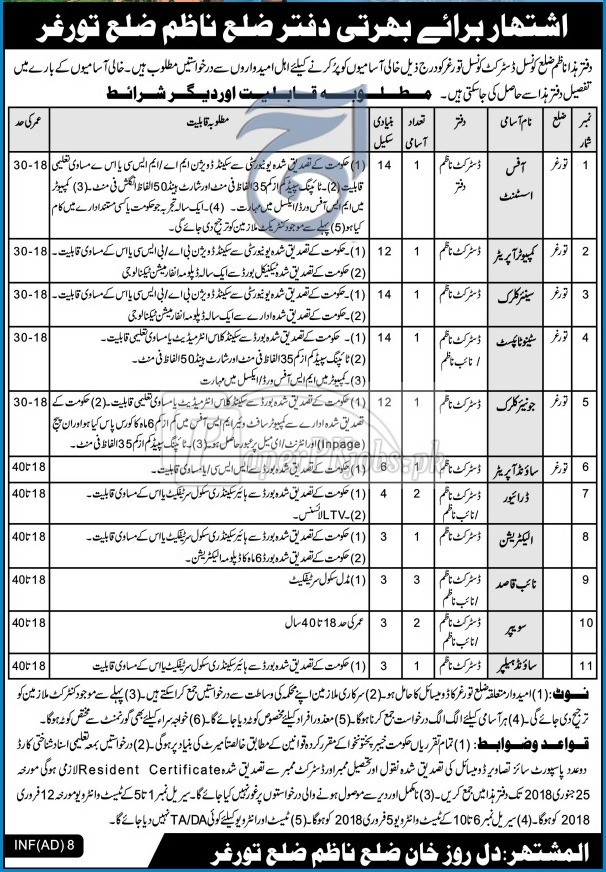 District Nazim Torghar Jobs 2018