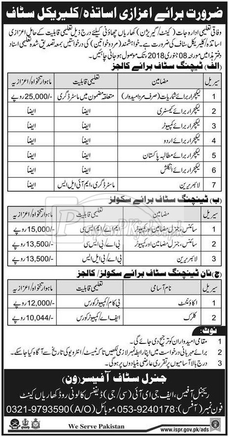 Federal Government Educational Institutions Kharian Cantt Jobs 2018