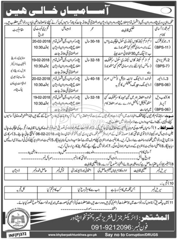 Fisheries Department Peshawar KPK Jobs 2018(1)